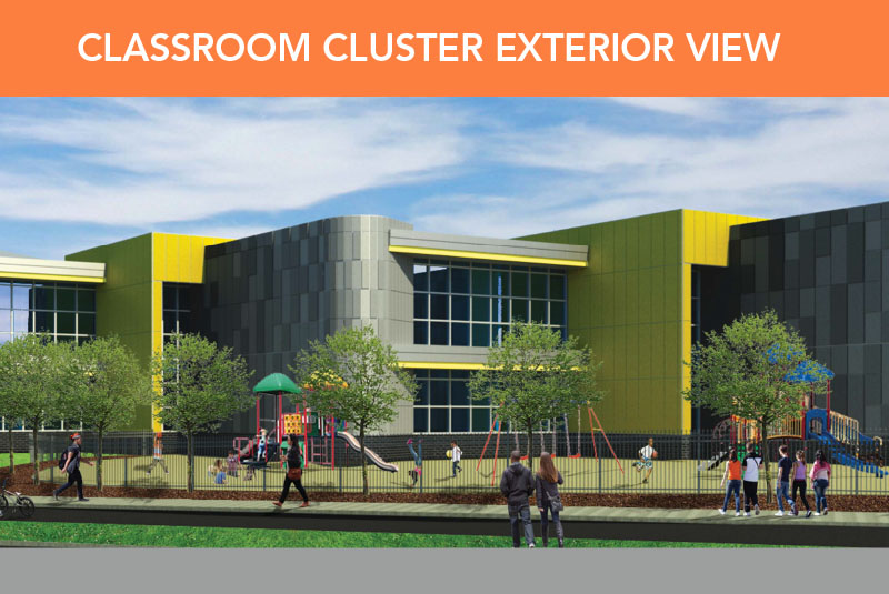 FCCA Class Cluster Exterior View