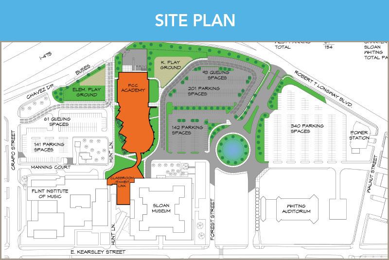 FCCA Site Plan